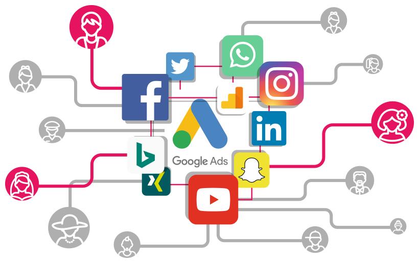 Online Werbung mit Google, Adwords, Displaynetzwerke