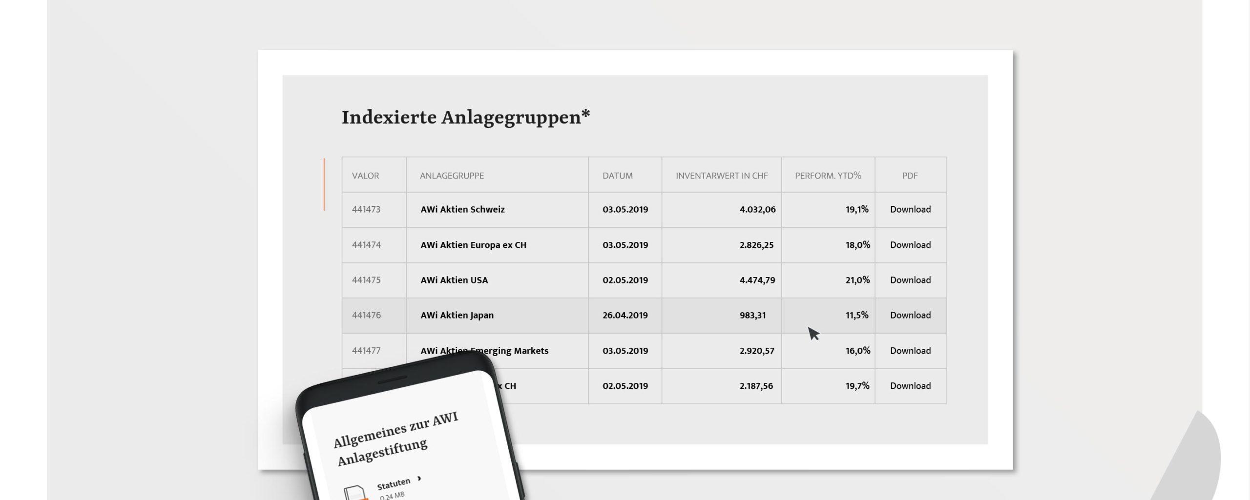 AWI Webseite & Design